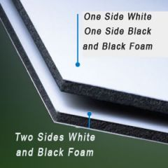 48 x 96 x 1/2  White/White-Black Core Gator Board  12 Pack